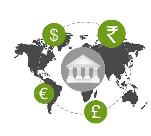 Multi-Currency features