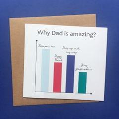 Why Dad is Amazing card