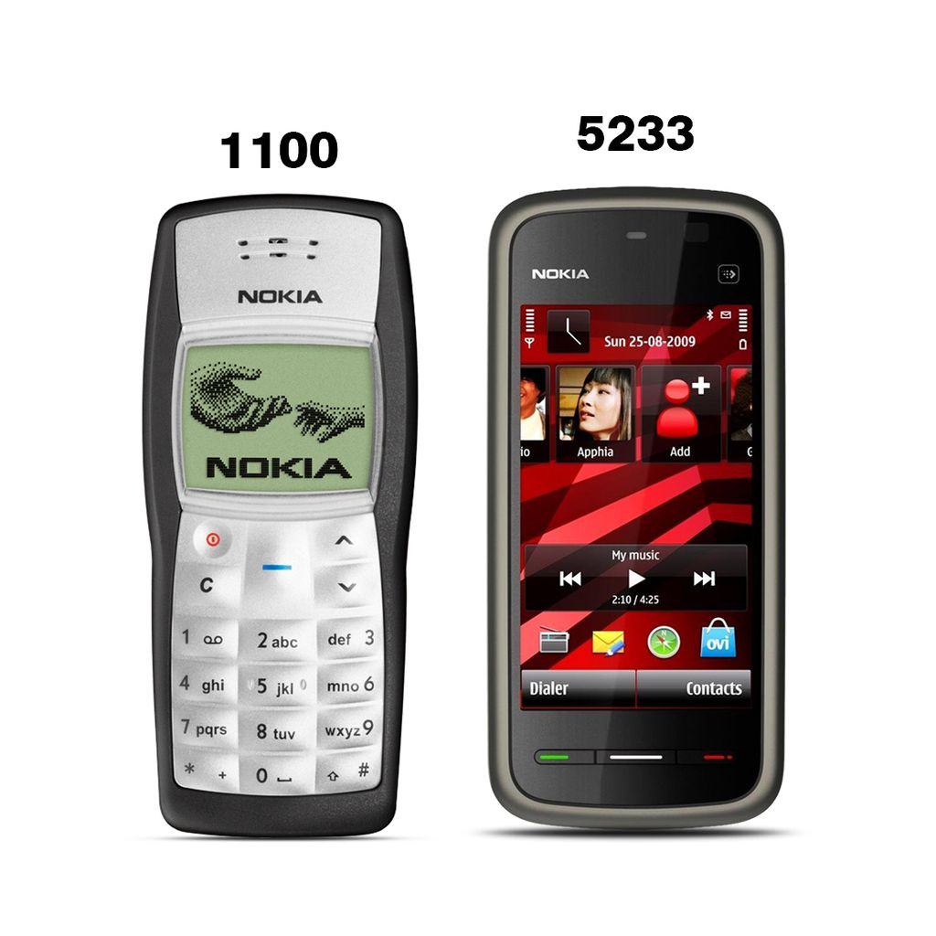 NOKIA 1100 MOBILE PHONE WITH FREE 5233 MOBILE