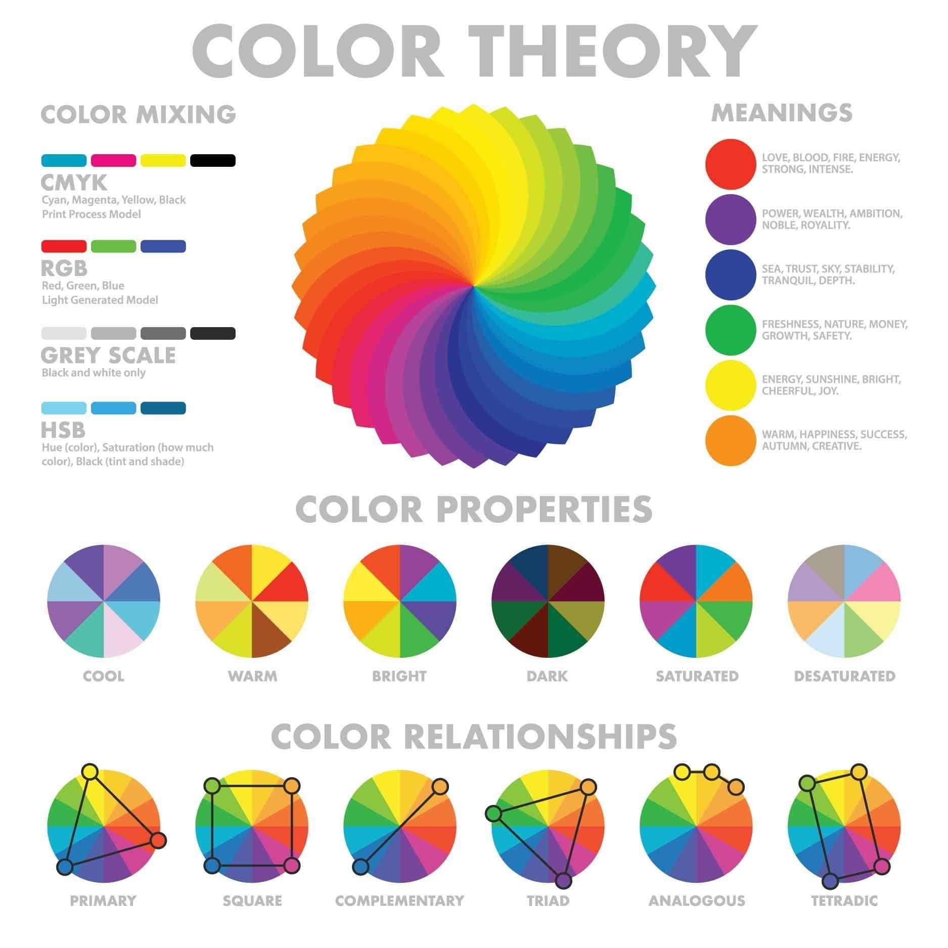 Color theory color wheel home painting