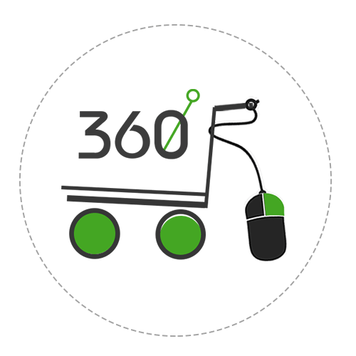 360 degree ecommerce solution