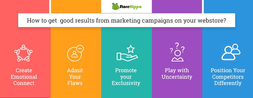5-marketing-tips-to-create-killer-ad-campaigns-for-online-ecommerce-stores