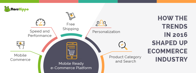 2016-the-year-that-redefined-ecommerce-industry-trends