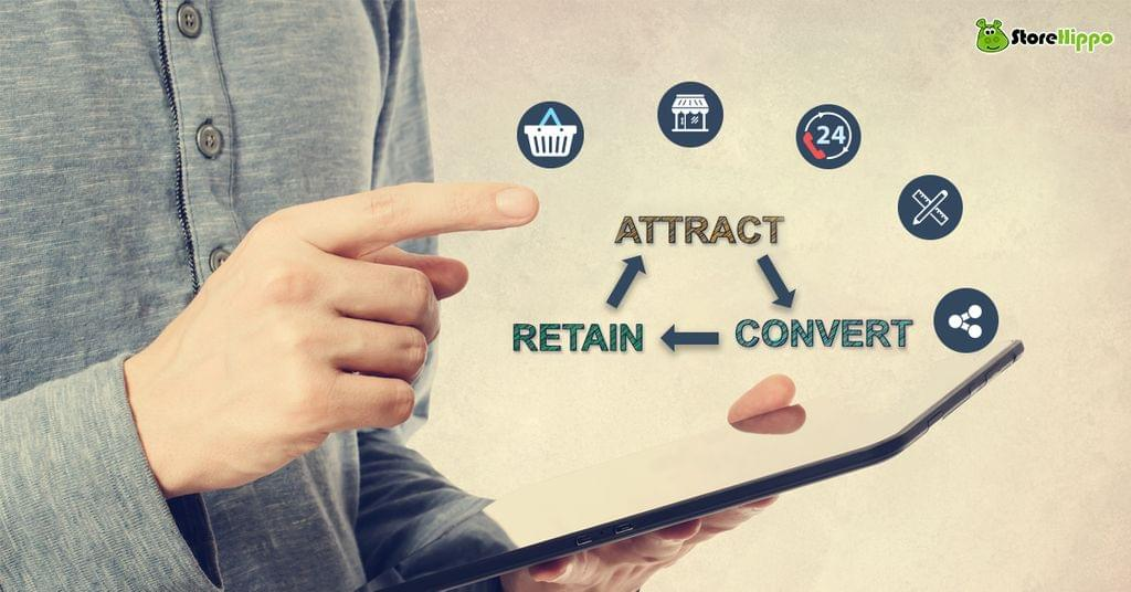 How to make your customers revisit your online store frequently?
