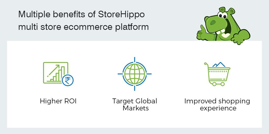 3-practical-benefits-of-storehippo-multi-store-ecommerce-platform-for-your-business