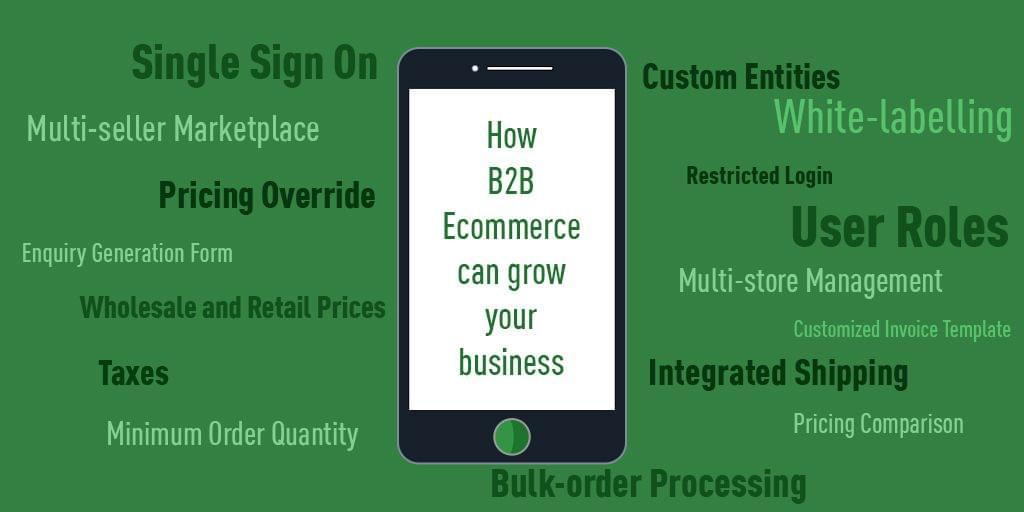 3-compelling-reasons-to-opt-for-b2b-ecommerce-website