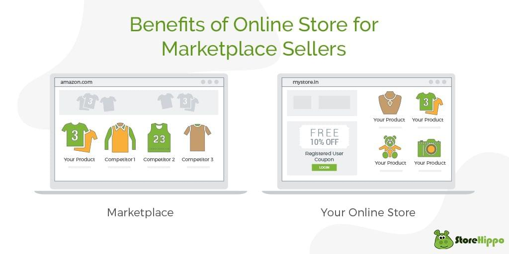 5-reasons-why-marketplace-sellers-should-create-an-online-store