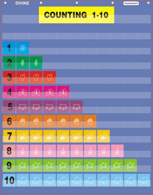 Numbers Pocketchart
