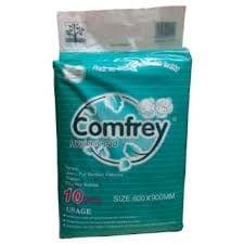 Comfrey Underpads - Hygienic Disposable Pad 60cm X 90cm pack of 10's