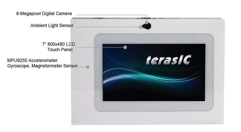 Cyclone V SX SoC Device Family - VEEK-MT2-C5SoC From Terasic Inc.