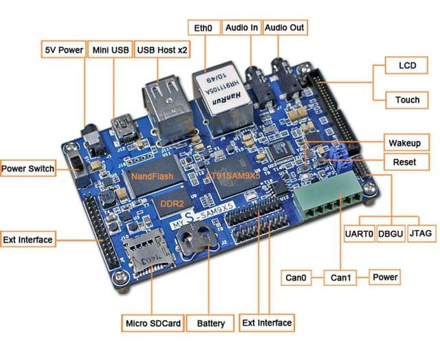 MYS-SAM9X25 Single Board Computer