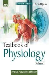 Textbook of Physiology (Volumes I and II)